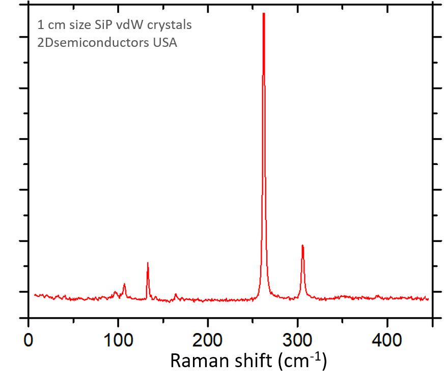 sip-raman-spectrum.png