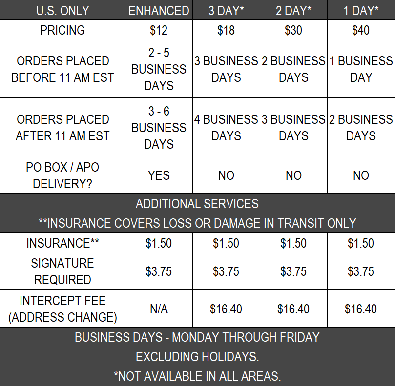 Expedited Shipping Schedule