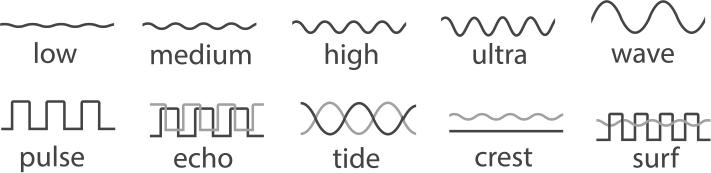 We-Vibe Chorus Vibration Modes