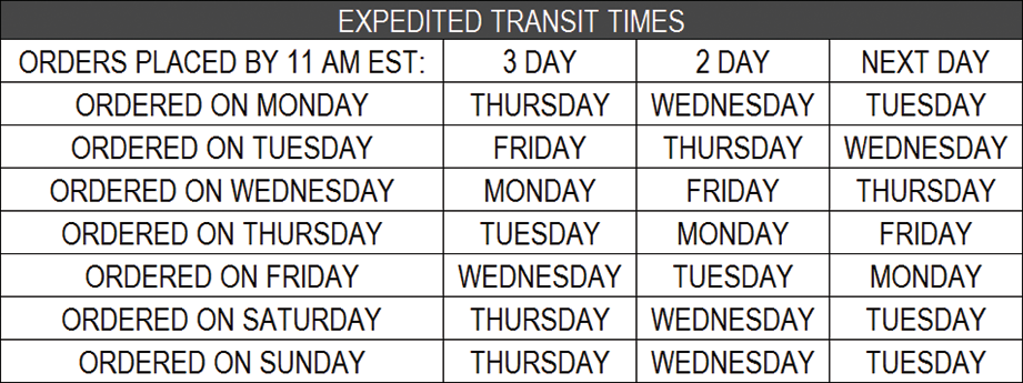 Expedited Transit Times