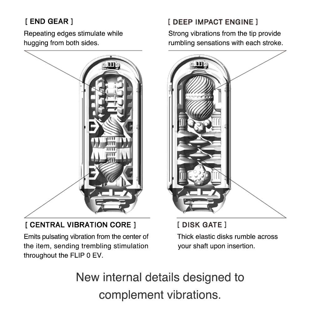 FLIP ZERO EV - Inner Workings