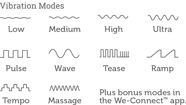 We-Vibe Jive - Vibration Modes