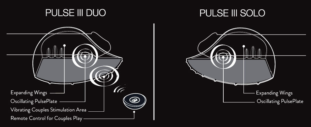 PULSE III DUO VS PULSE III SOLO