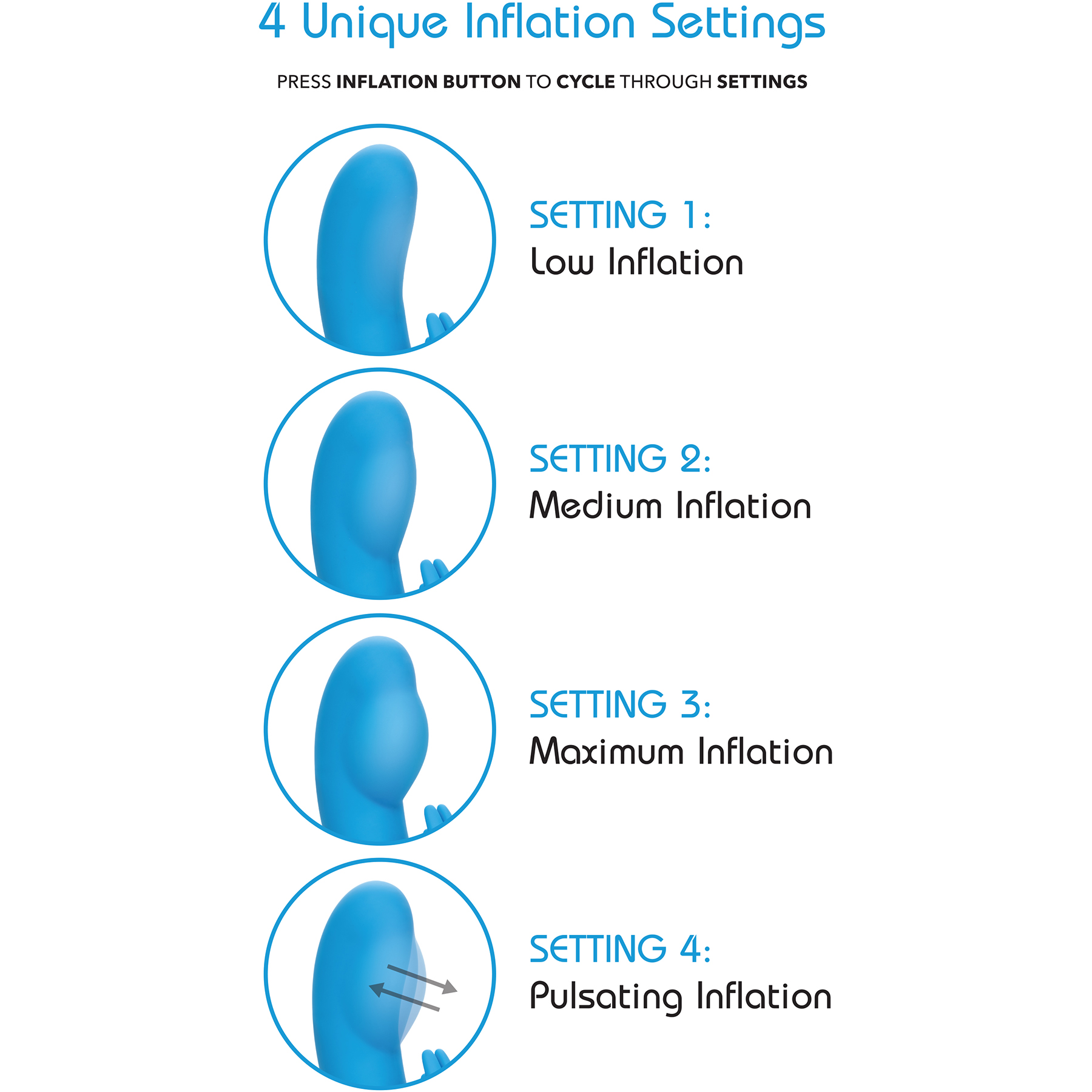 Insatiable G Inflatable G-Bunny Rabbit Style Silicone Vibrator - Inflation Settings Graphic