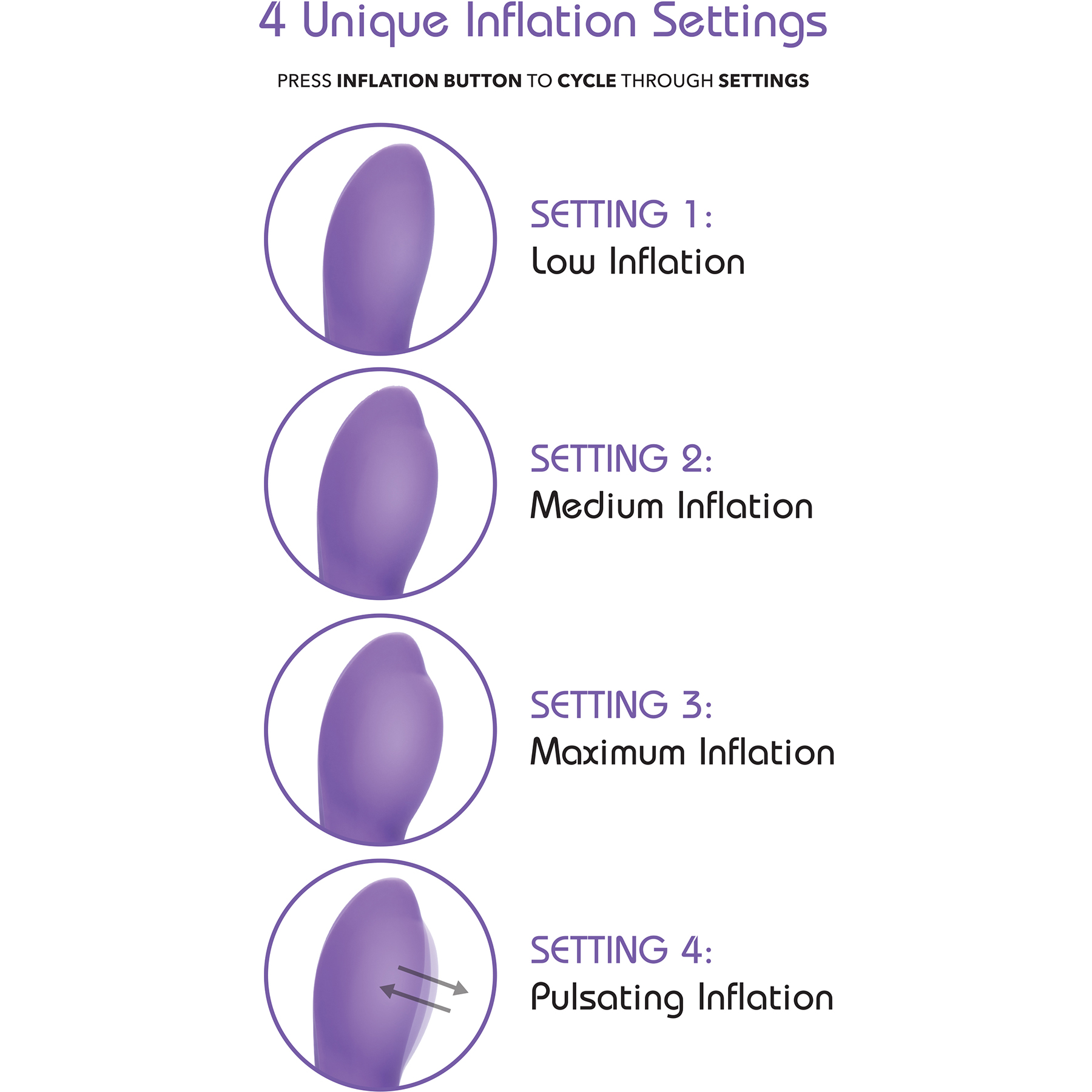 Insatiable G Inflatable G-Flutter Rabbit Style Silicone Vibrator - Inflation Settings Graphic
