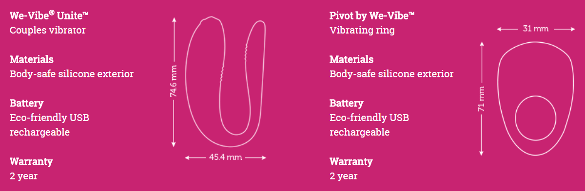 We-Vibe Sensations Measurements