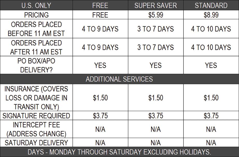 Standard Shipping Schedule