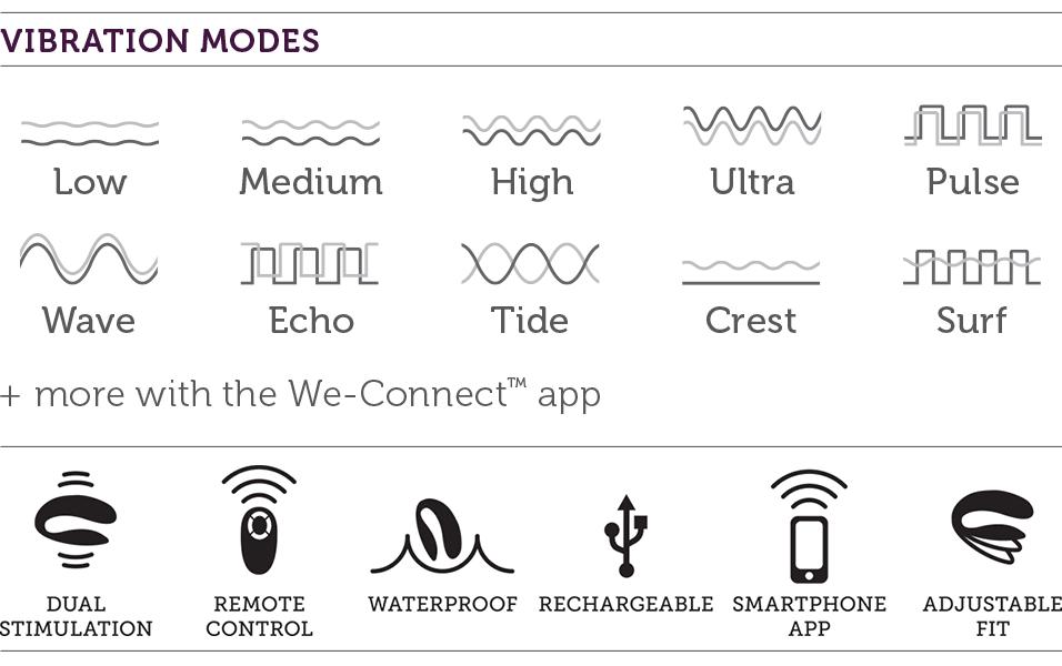 We-Vibe Sync Vibration Modes