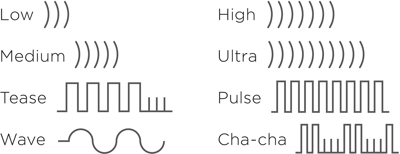 We-Vibe Tango Vibration Modes