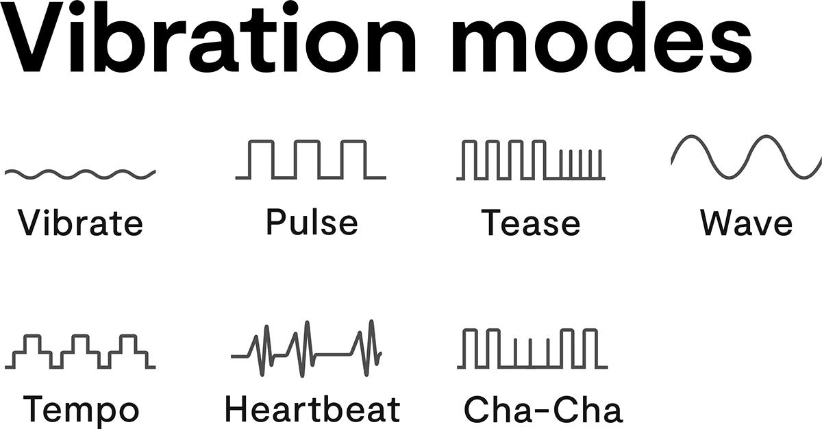 We-Vibe Tango X Vibration Modes