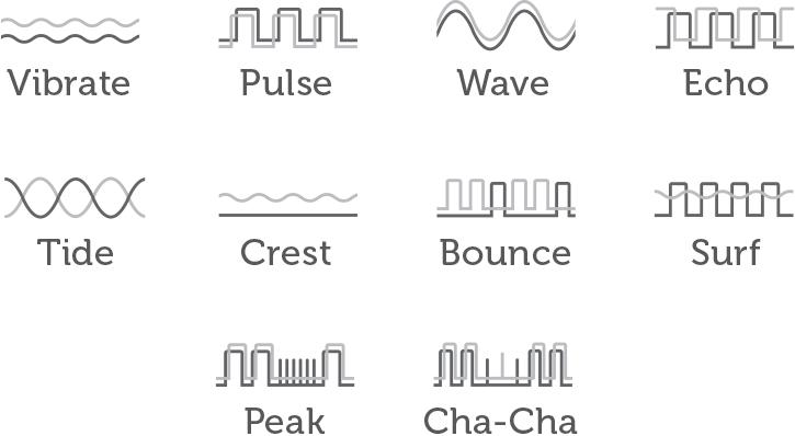 We-Vibe Gala Vibration Modes
