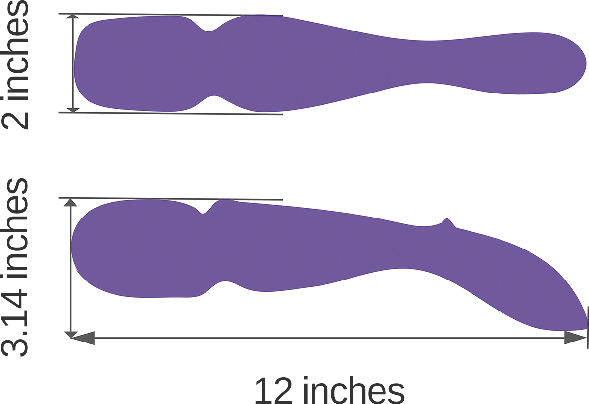 Wand By We-Vibe - Measurements