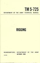 Rigging Field Manual
