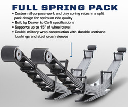 "CARLI SUSPENSION 3"" System Full Leaf Springs (94-02 RAM)"