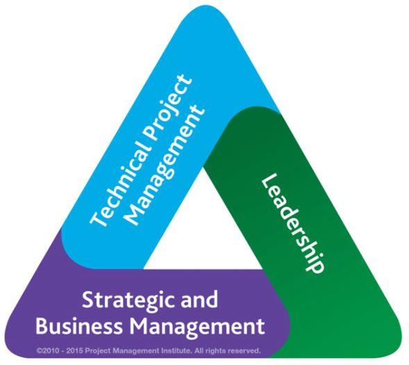 pmi-talent-triangle.jpg