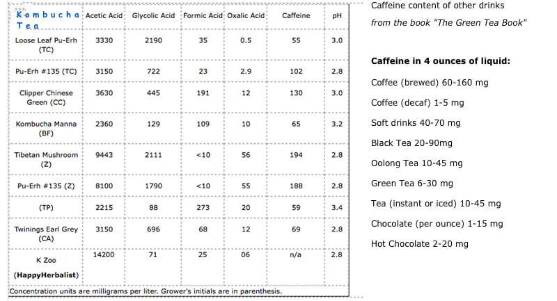 kombucha-caffeine-contents.jpg