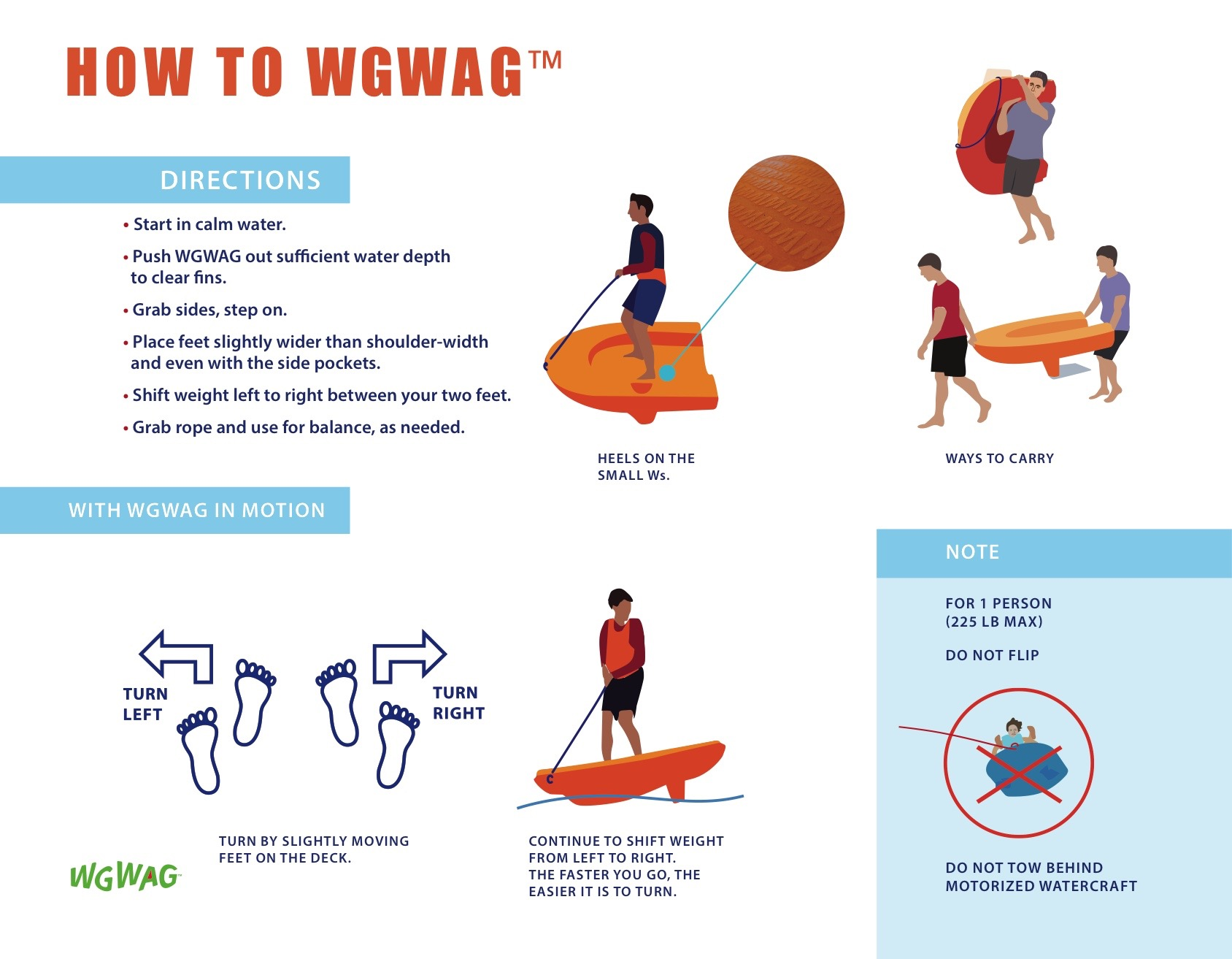 how-to-install-fin-wgwag-and-more.jpg