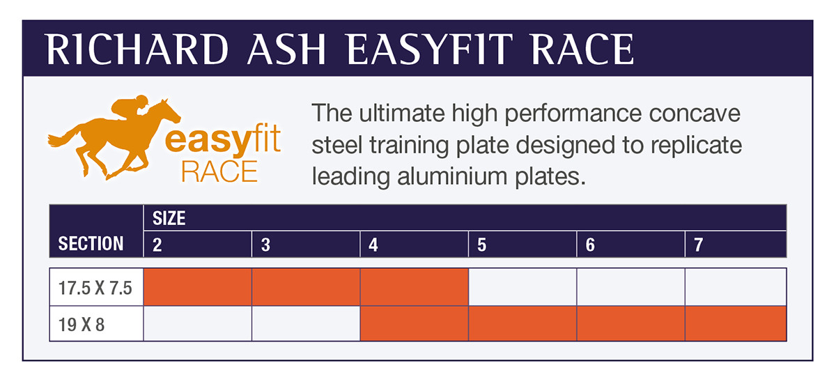 richard-ash-easyfit-race.jpg