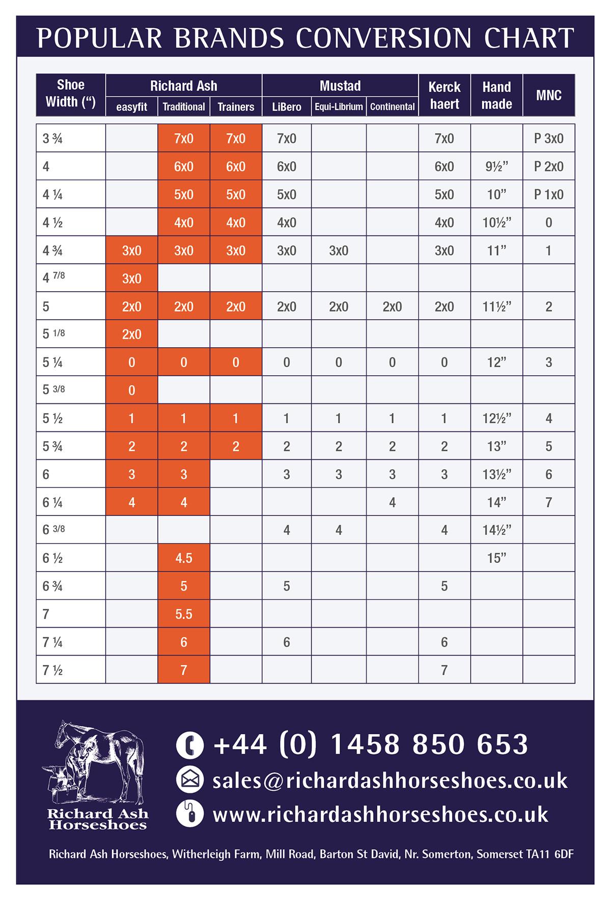 richard-ash-popular-brands-chart.jpg