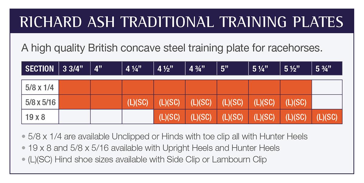 richard-ash-traditional-plates.jpg