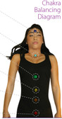 Tachyonized, tachyon, tachyonization, chakra balancing, energy health products, chakra, balancing, emotional health, balanced health,