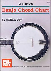Banjo Chord Chart