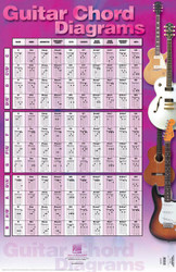 Guitar Chord Diagrams, 22 Inch. X 34 Inch. Poster, 22 Inch. X 34 Inch. Poster