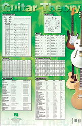 Guitar Theory Poster, 22 Inch. X 34 Inch.