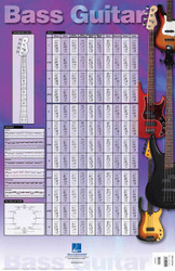 Bass Guitar Poster, 23 Inch. X 35 Inch. Poster