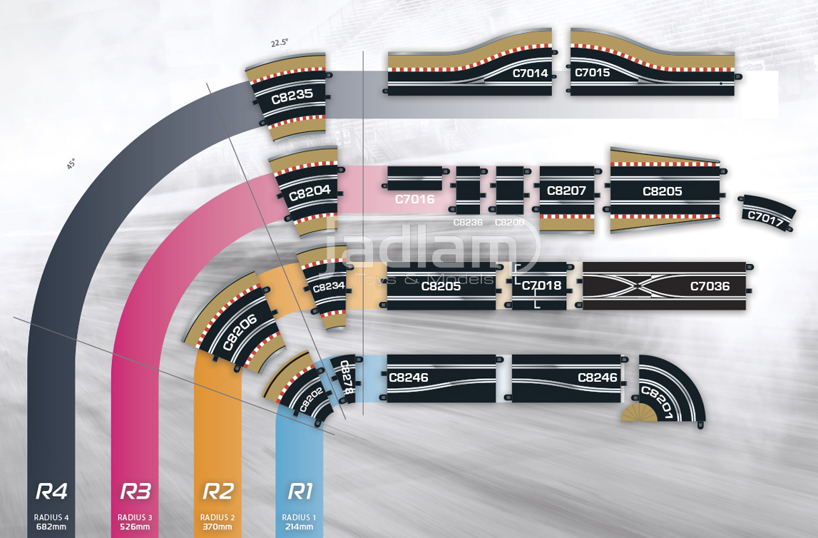 Scalextric Faqs Jadlam Toys Models Slot Car Track Wiring Click For Larger Image