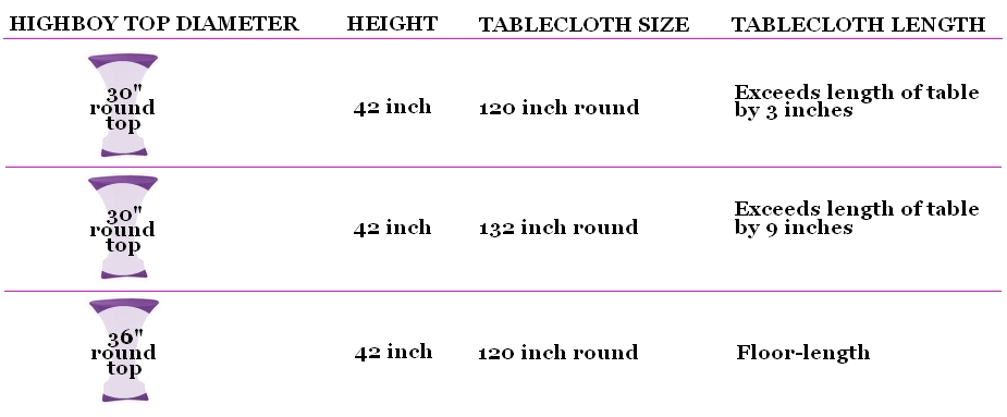 High Top Table Linens Part - 41: Tablecloths For Highboy Tables