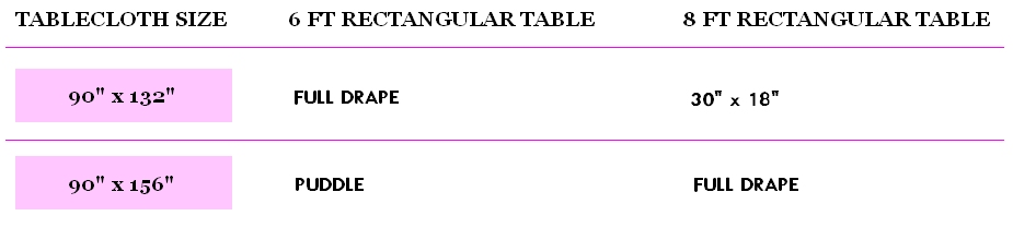 Ordinaire ... 8 Foot Rectangle Table. Tablecloth Sizing Chart Your Chair Covers Inc .