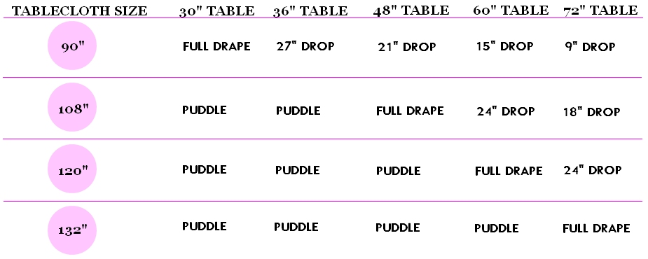 Tablecloth Sizing Chart | Your Chair Covers Inc