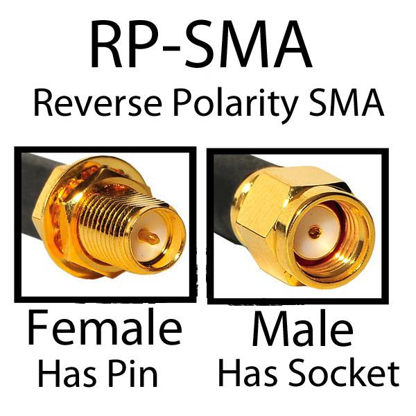 rp-sma-female-male.jpg