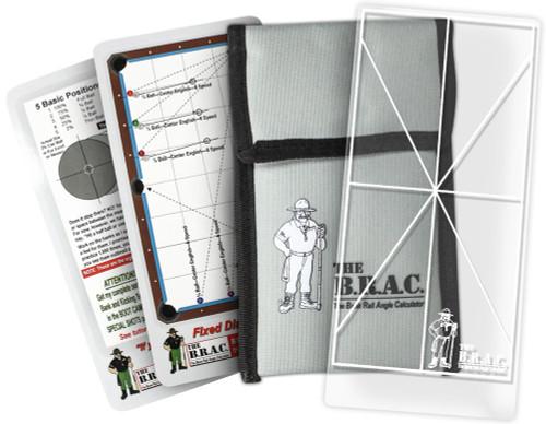 The B.R.A.C.- Bank Rail Angle Calculator