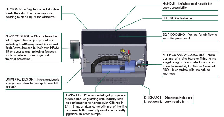 completepro fb?t\=1429204480 munro pump wiring diagram carrier heat pump wiring diagram 220 centrifugal pump wiring diagram at edmiracle.co