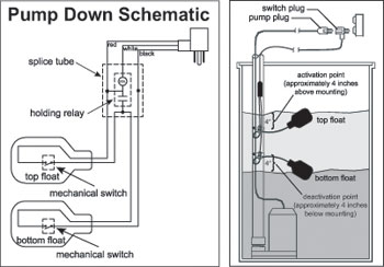 dfm diagrams?t=1446041464 septic tank pump wiring diagram septic tank pump electrical wiring master control switch wiring diagram at bakdesigns.co