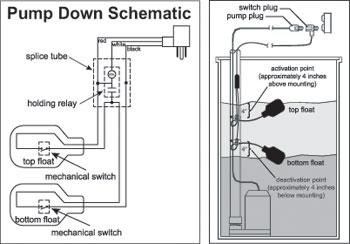 dfm diagrams?t=1446041464 septic tank pump wiring diagram septic tank pump electrical wiring master control switch wiring diagram at bakdesigns.co