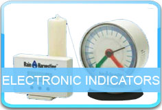 Electronic Level Indicators