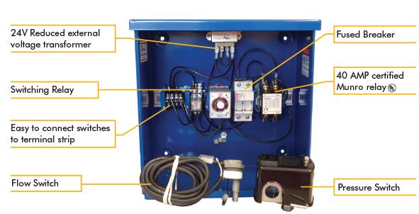 startboxpressure?t=1453404350 munro startbox pressure & flow start rain harvesting supplies munro smart box wiring diagram at readyjetset.co