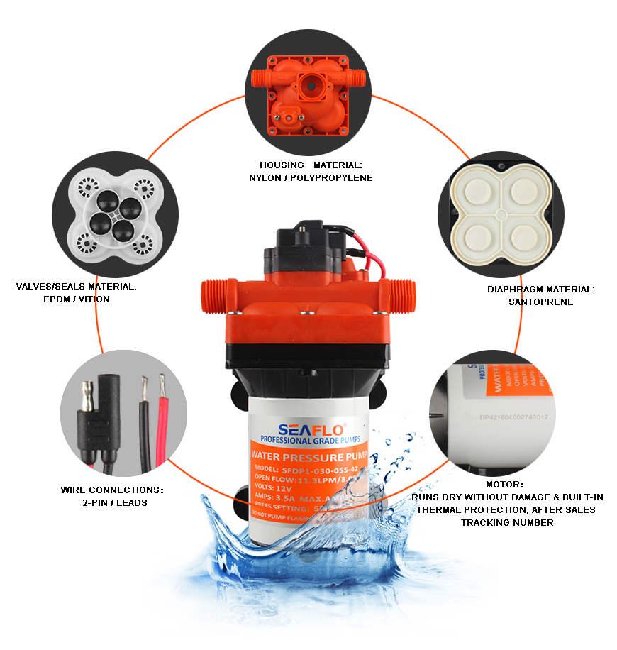 12v Seaflo 3 0 Gpm Water Pump Rv Boat Replaces Shurflo