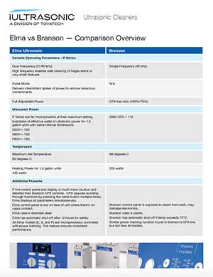Comparing Elma and Branson Ultrasonic Cleaners