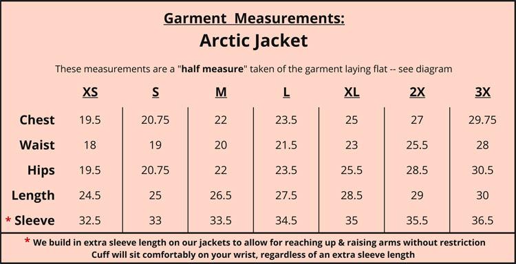 aj-measurements-chart.png