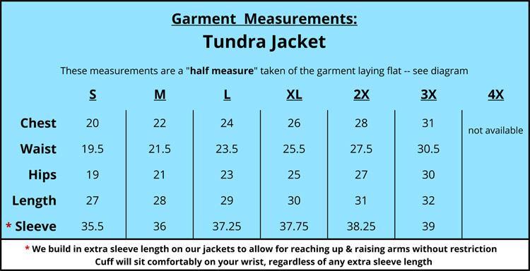 tj-measurements-chart.png
