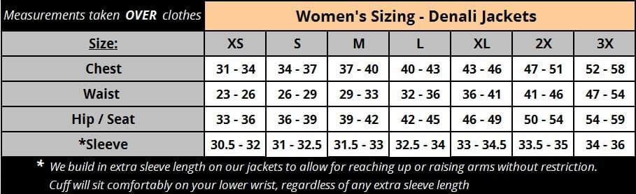 women-s-sizing-denali-jackets-full-size-.jpg