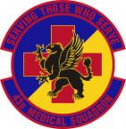 STICKER USAF 43rd Medical Squadron Emblem