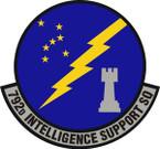 STICKER USAF 792nd Intelligence Support Squadron Emblem