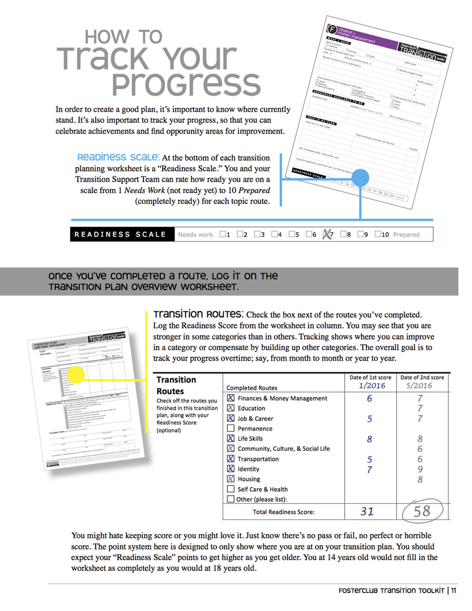Workbooks self care worksheets : Transition Toolkit - Store | FosterClub