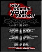 Who Started Your Church? Graphic Wall Plaque