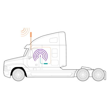 weBoost Drive 4G-X [OTR] Truck Edition Mobile Cell Signal Booster